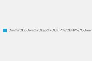 2010 General Election result in Salisbury